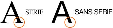 Typographie, serif et sans serie